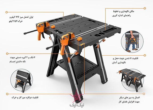 با این میز کار تاشو Worx ، کارگاه خود را به هرجایی که دوست دارید ببرید