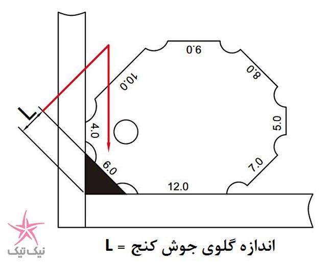 ابزاری جهت اندازه گیری گلو و ساق جوش در جوشکاری کنج (ماهیچه ای)