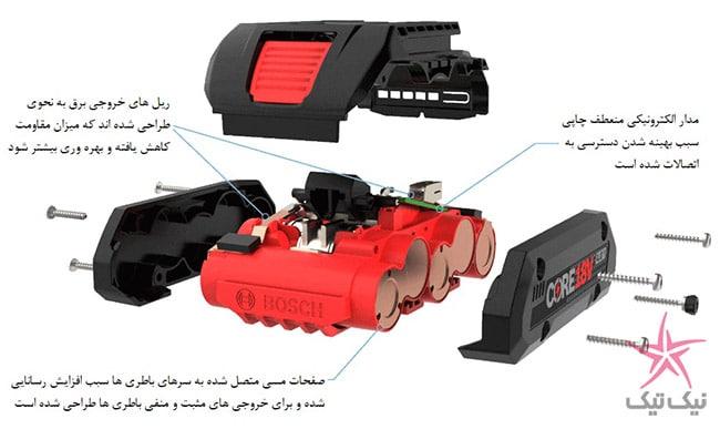 فروش باتری 18650